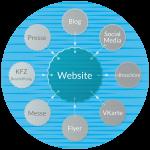 Traumschiff_Website