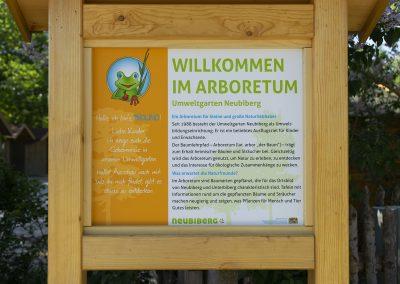Umweltgarten Neubiberg, Beschilderung, Maskottchen